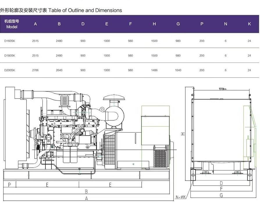 D系列机组尺寸