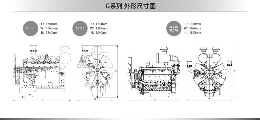 G系列外型尺寸